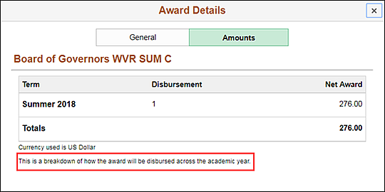 Financial Aid Award Details